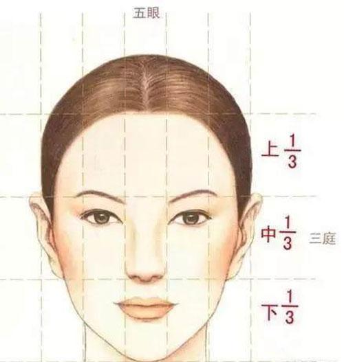 倍生朱洪波:调整发际线,让脸型更好看